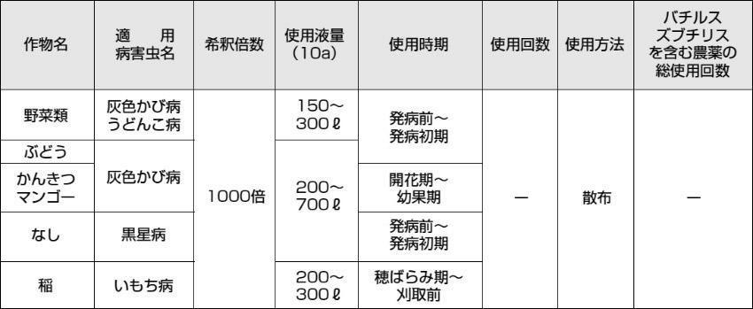 pro_70botokira_s01_tsujo